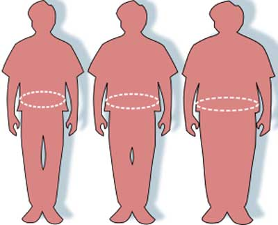 چاقی2.jpg